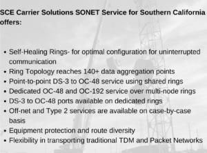SONET Service
