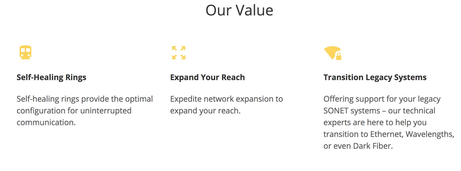 value of SONET service - Edison