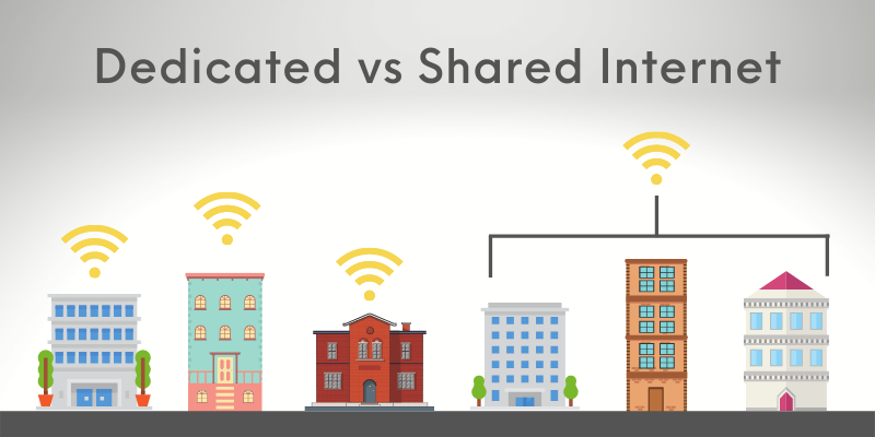 dedicated internet connection vs shared