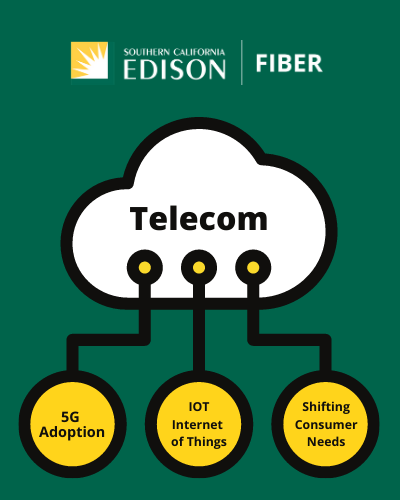 Top Network Challenges for Telecom Industry